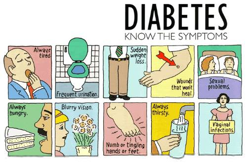 How do you recognize (type 1) diabetes?